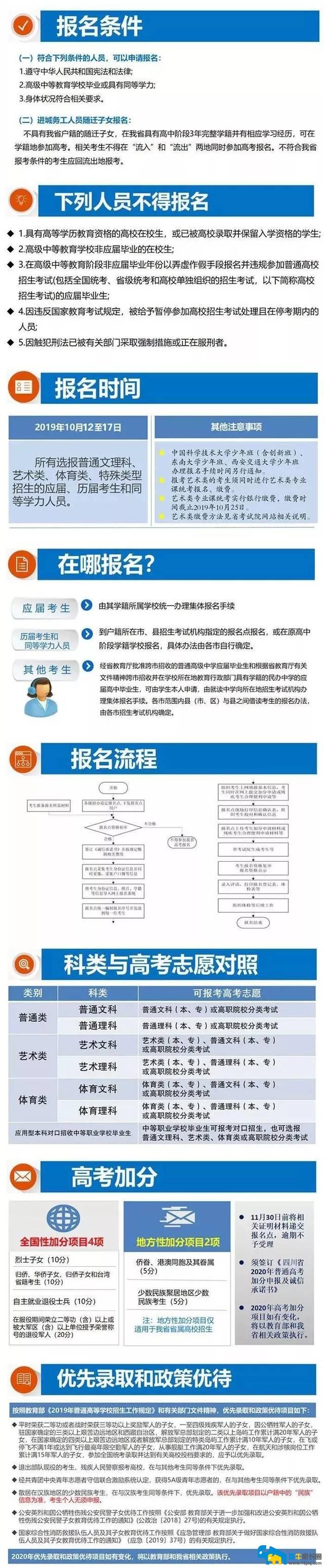 四川省2020高考报名政策2