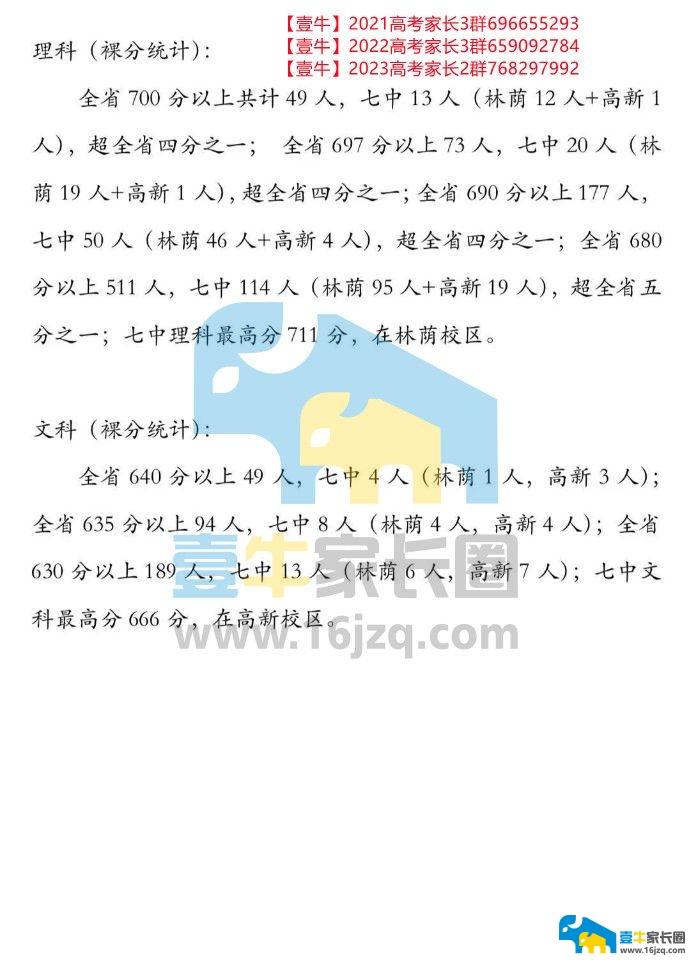 七中林荫+七中高新_副本.jpg